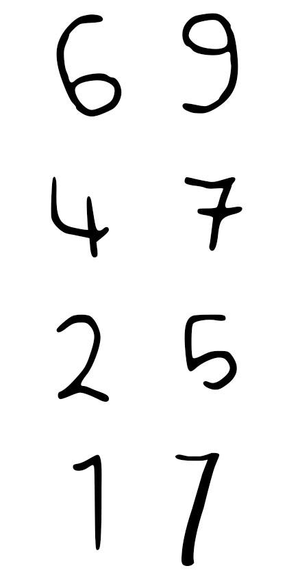 9 erstaunliche Gründe, warum dein Kind Zahlen falsch schreibt bzw. lernt - Zahlen lesen und schreiben lernen